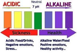 Relieve Arthritis with Alkaline Water